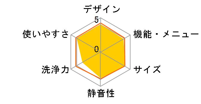 ハイアール JW-C45A