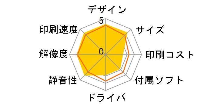 富士フイルム スマホ de チェキ instax SHARE SP-2