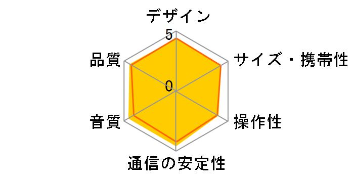 ONKYO SAS200