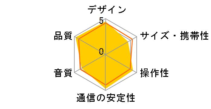 ONKYO ONKYO X6