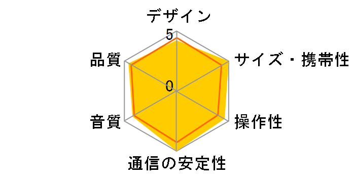 ONKYO ONKYO T3