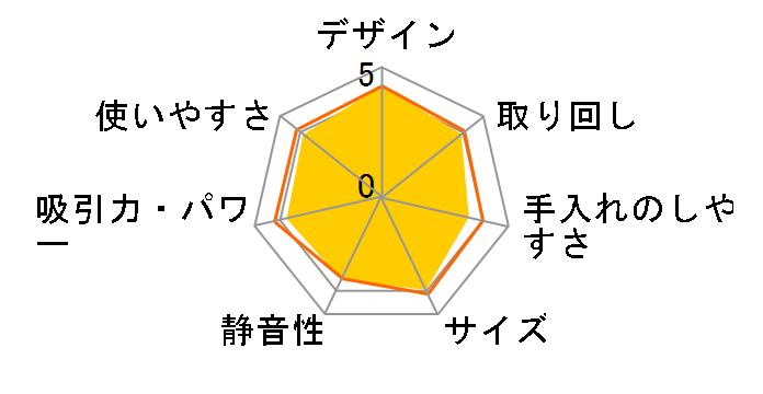 エレクトロラックス エルゴラピード・リチウム ベッド・プロ・パワー ZB3233B