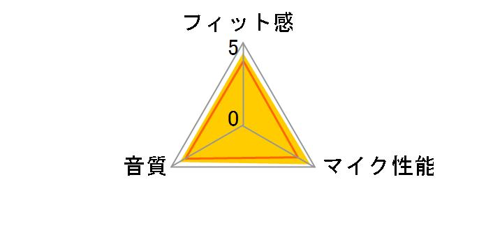 MDR-NC31EM