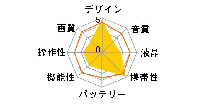 ニコン KeyMission 80