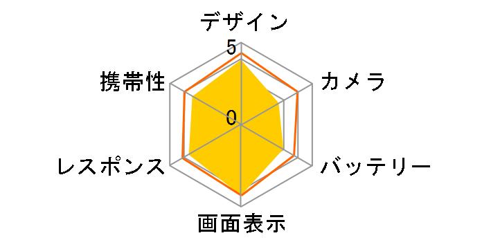 ソニーモバイルコミュニケーションズ Xperia XZ SoftBank
