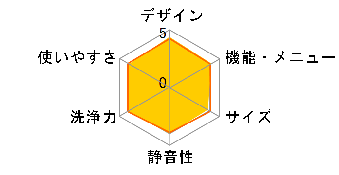 日立 ヒートリサイクル 風アイロン ビッグドラム BD-NX120AL