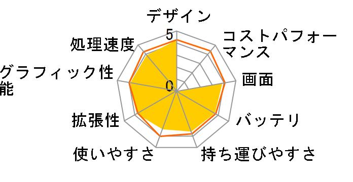 富士通 FMV LIFEBOOK AH53/A3 2016年10月発表モデル