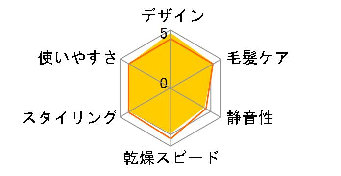 シャープ IB-GP9