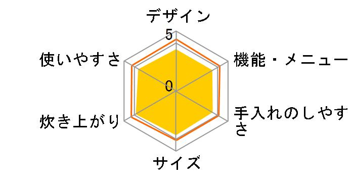日立 RZ-YG10M