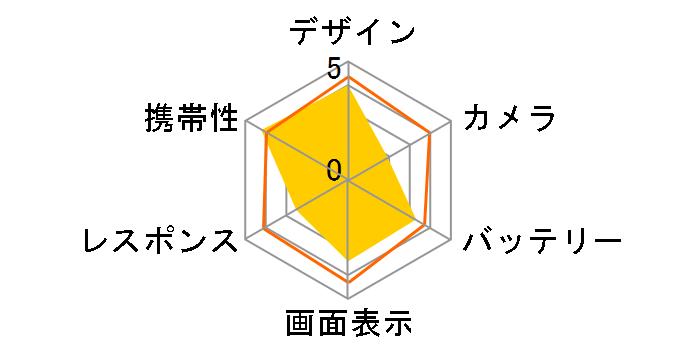 AQUOS SH-M04 SIMフリーのユーザーレビュー