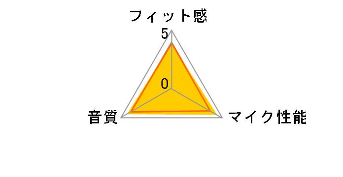 ソニーモバイルコミュニケーションズ MDR-NC750