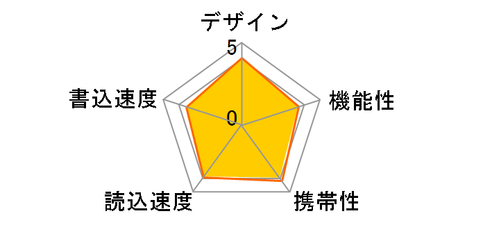 バッファロー RUF3-K16GB [16GB]