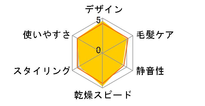 ダイソン Dyson Supersonic HD01 ULF