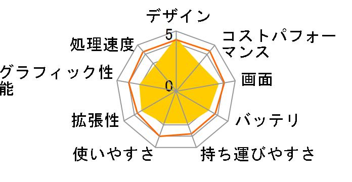 富士通 FMV LIFEBOOK AH53/B2 2017年5月発表モデル