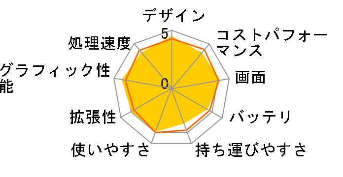 富士通 FMV LIFEBOOK AH45/B2 2017年5月発表モデル