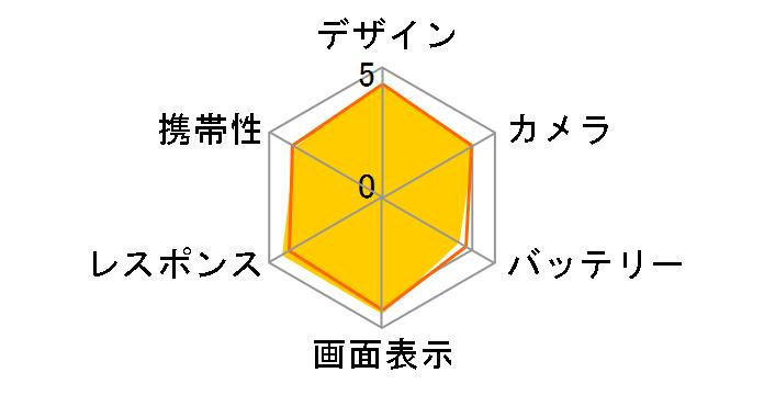 ソニーモバイルコミュニケーションズ Xperia XZs SO-03J docomo