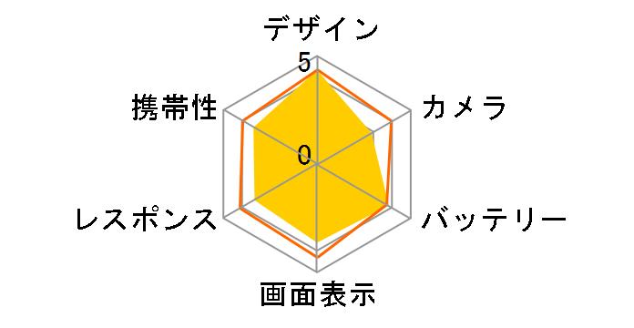 京セラ TORQUE G03 au