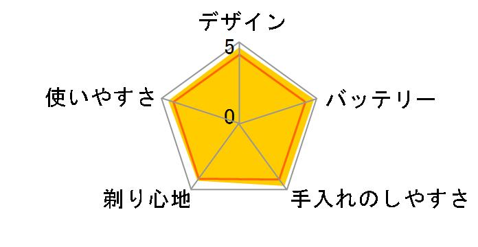 ラムダッシュ ES-CLV7C