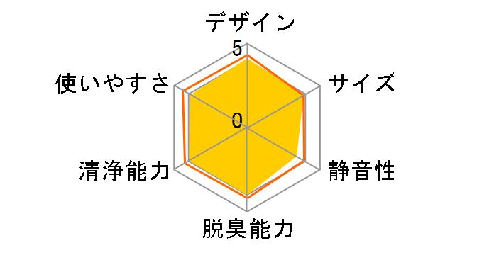 シャープ KI-HS50