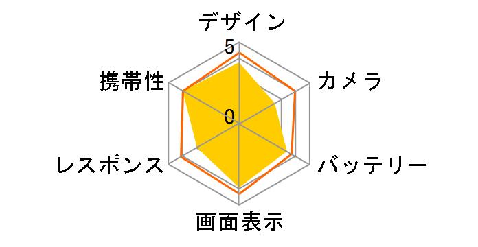 シャープ AQUOS sense SHV40 au