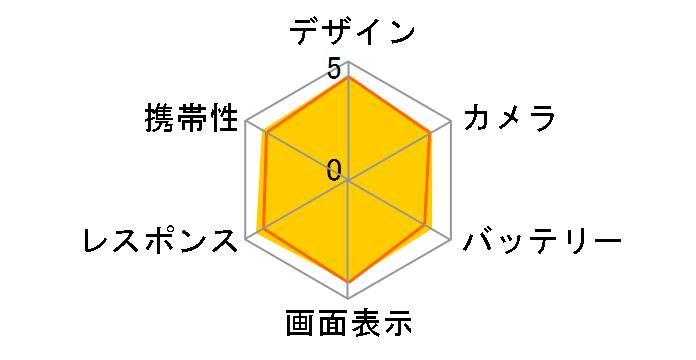 ソニーモバイルコミュニケーションズ Xperia XZ1 SO-01K docomo