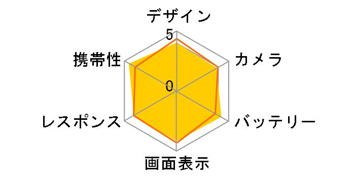 ソニーモバイルコミュニケーションズ Xperia XZ1 Compact SO-02K docomo