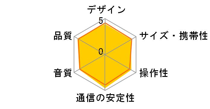 ONKYO G3 VC-GX30