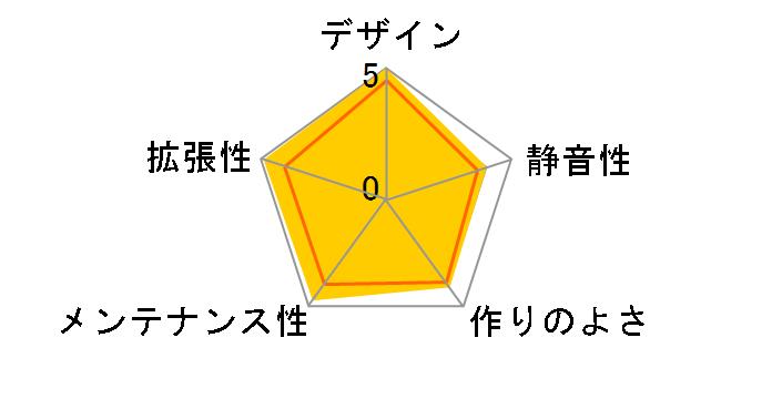 Define R6 TG FD-CA-DEF-R6