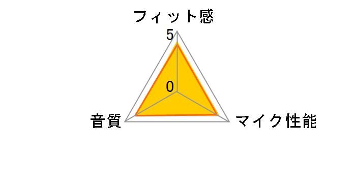 ソニーモバイルコミュニケーションズ Xperia Ear Duo XEA20