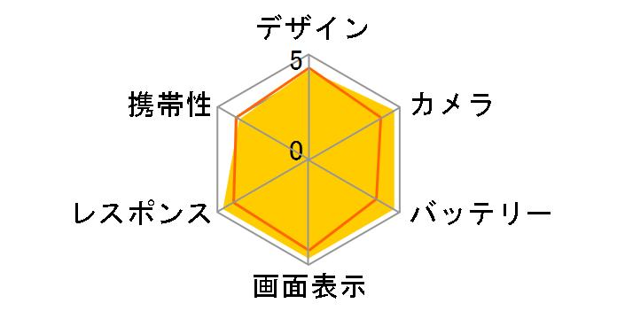 HUAWEI Mate 10 Pro SoftBankのユーザーレビュー