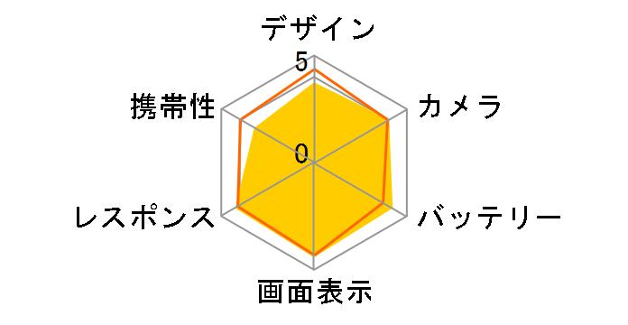 ソニーモバイルコミュニケーションズ Xperia XZ2 SO-03K docomo