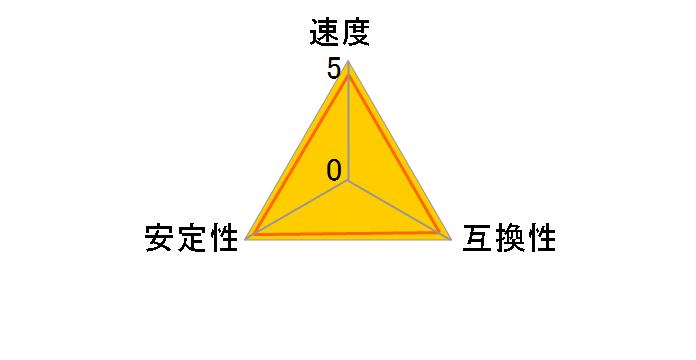 D3N1066Q-2G (SODIMM DDR3 PC3-8500 2GB)のユーザーレビュー