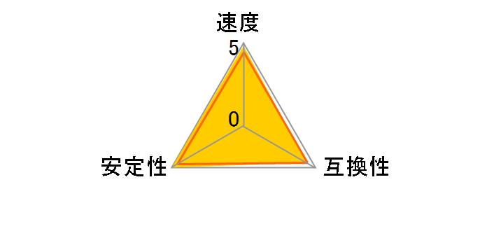 T3U1333Q-2G (DDR3 PC3-10600 2GB 3枚組)のユーザーレビュー