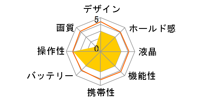 xiao TIP-521のユーザーレビュー