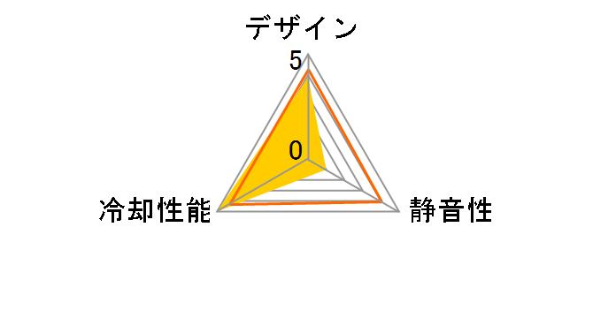 RGH1238B(50NMB)のユーザーレビュー