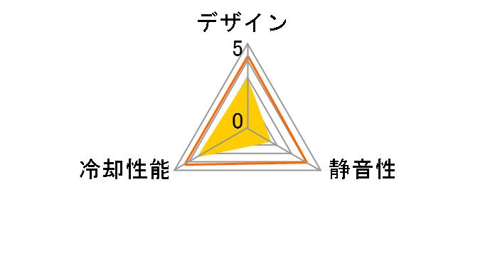 KAZE-JYUNI 1900rpm SY1225SL12SHのユーザーレビュー