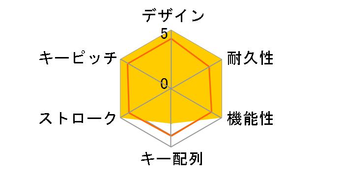楽々キーボード2 RAKURAKU2-BK (ブラック)のユーザーレビュー