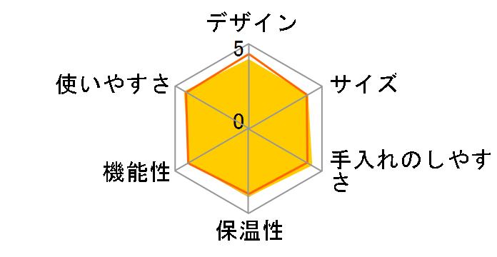 NC-A55P�̃��[�U�[���r���[