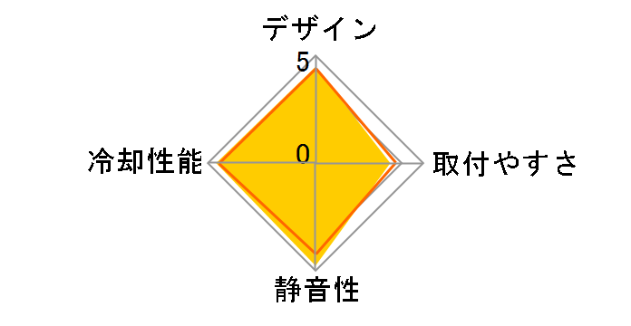 鎌アングル リビジョンB SCANG-1100のユーザーレビュー