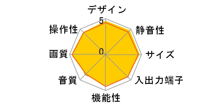 VIERA TH-P46G1 [46インチ]のユーザーレビュー