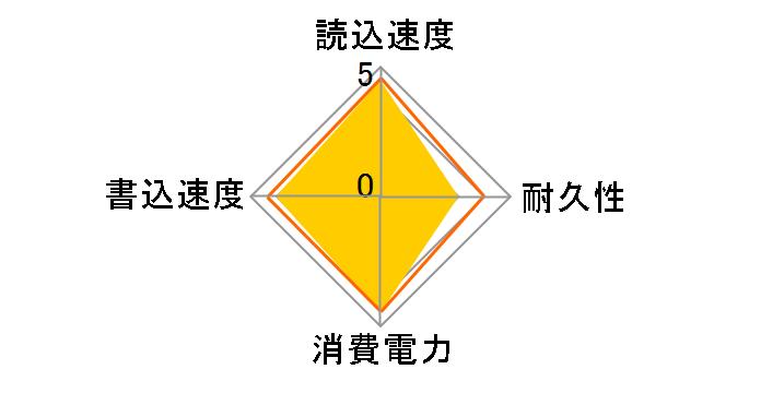 CSSD-SM64NJのユーザーレビュー