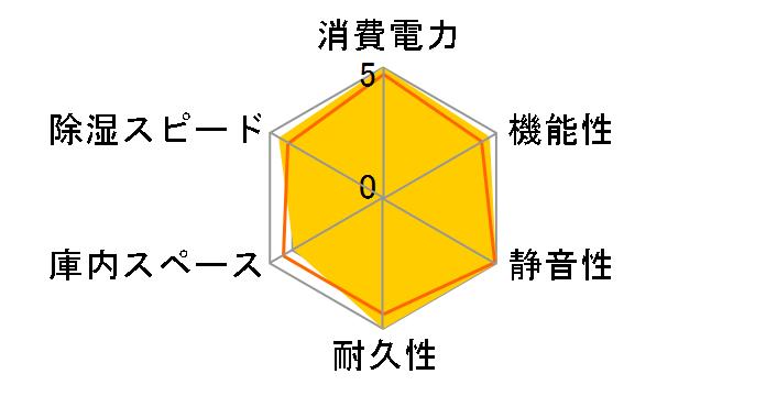 ED-41CDBのユーザーレビュー