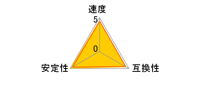 Cetus TCDDR3-6GB-1333 (DDR3 PC3-10600 2GB 3枚組)のユーザーレビュー