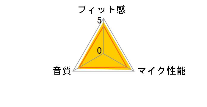 H330のユーザーレビュー