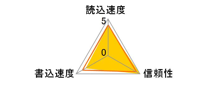 MS-HX16G (16GB)のユーザーレビュー