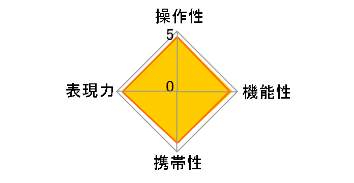 AF-S DX NIKKOR 10-24mm f/3.5-4.5G EDのユーザーレビュー