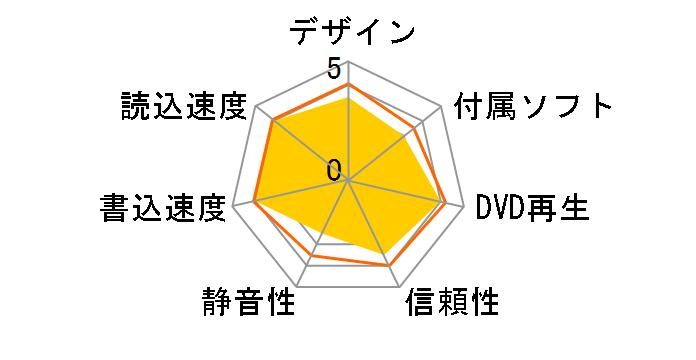 CNBS-BK/ODDのユーザーレビュー