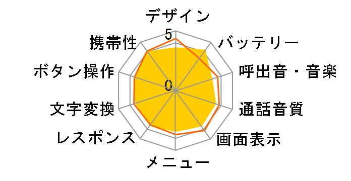 SoftBank 740SCのユーザーレビュー