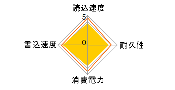 OCZSSD2-1SUM120Gのユーザーレビュー
