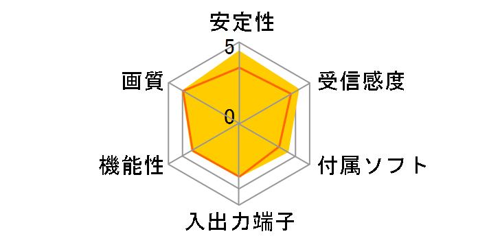 DT-H10/PCI�̃��[�U�[���r���[